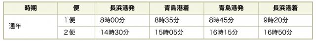 青島に行くフェリーの時刻表